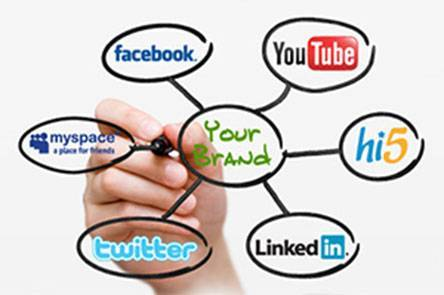 10 важнейших аспектов SMM, или Чего ожидают клиенты от соцмедиа в 2013-м году