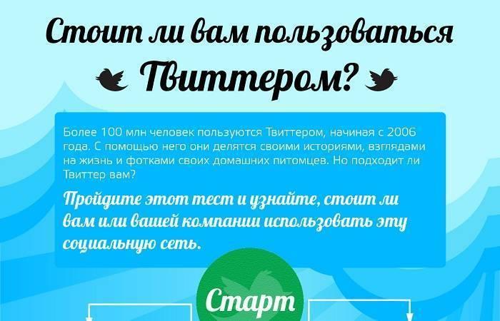 Стоит ли Вам пользоваться Твиттером? (Инфографика)