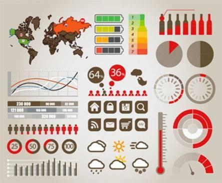 10 причин включить инфографику в свою контент-маркетинговую стратегию