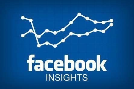 Статистика Facebook (Facebook Insights): полное руководство по использованию