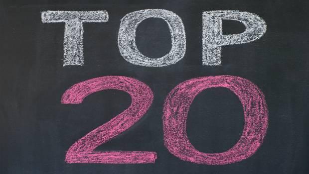 Топ-20 важнейших событий в сфере видеомаркетинга в 2012 году