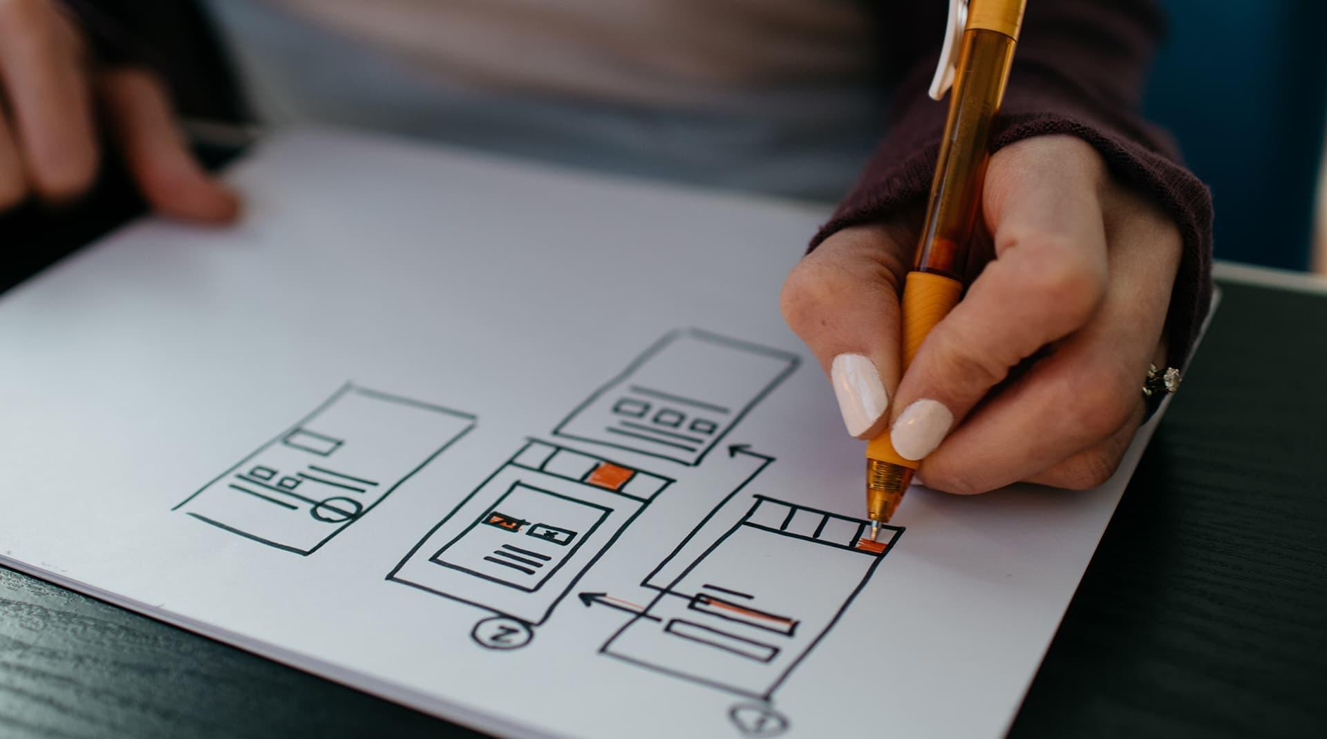 18 вопросов о разработке сайта: все, что нужно учесть