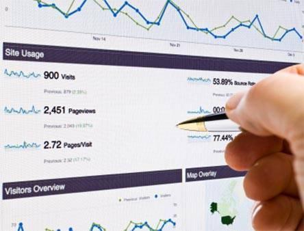 На какие вопросы умеет отвечать Google Analytics