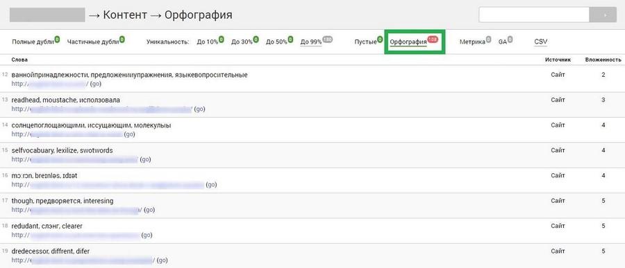 Некоторые страницы попали сюда несправедливо – сервис принял за ошибку транскрипционные значки