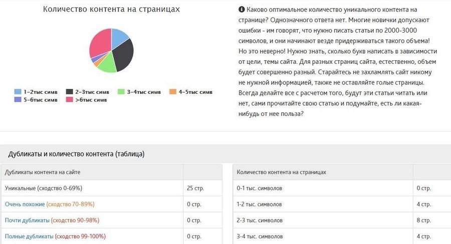 В каждом отчете есть подсказки и советы по оптимизации