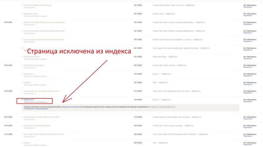 Оптимизация сайта под «Яндекс»: топ-10 факторов для интернет-магазинов в 2021 году
