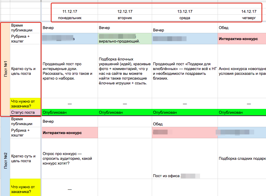 График публикаций удобно представлять в формате: сверху даты, слева время публикации, рубрика, описание записи, необходимая информация и материалы для записи, статус записи