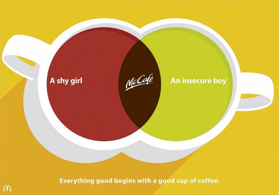 Хороший пример рекламы, который учитывает и возраст, и особенности характера, которые в данном случае неотделимы друг от друга. Маркетологи предлагают назначить свидание за чашечкой кофе – даже неуверенные в себе подростки в атмосфере «МакКафе» расслабятся и найдут общий язык. «Все хорошее начинается с чашечки кофе»