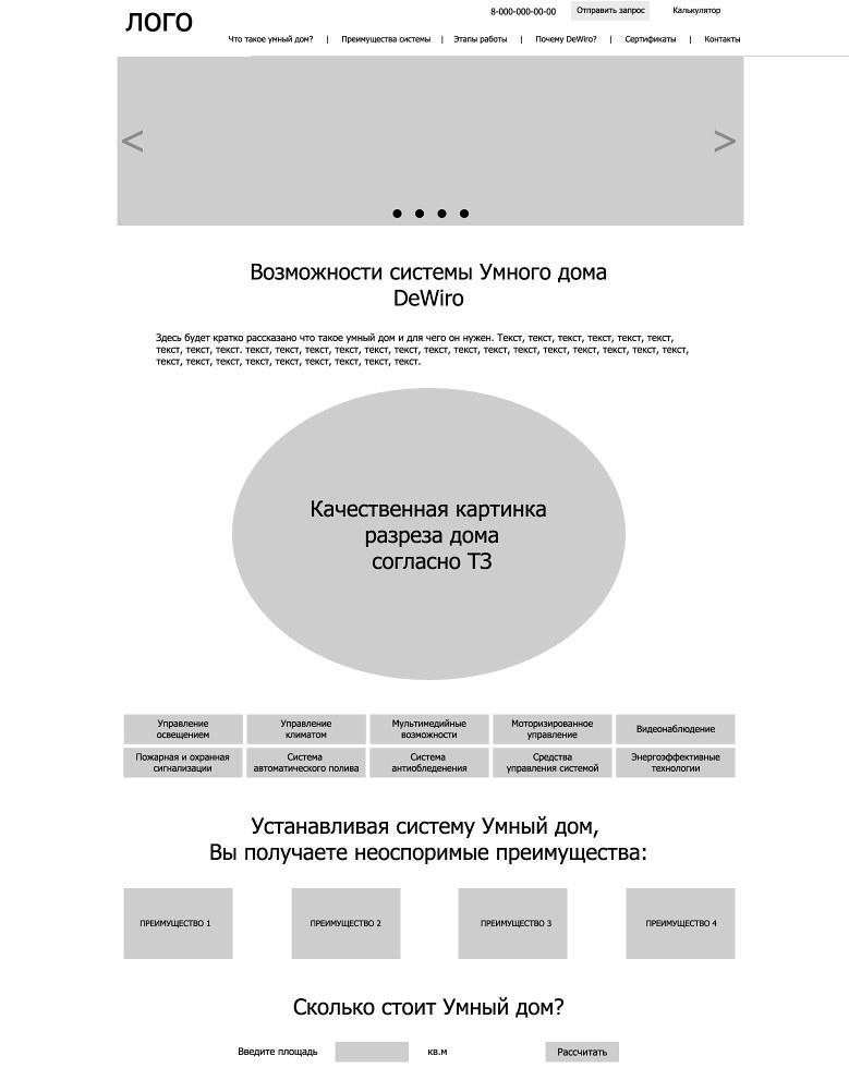 Макет будущего сайта на основе функциональных и бизнес-требований заказчика