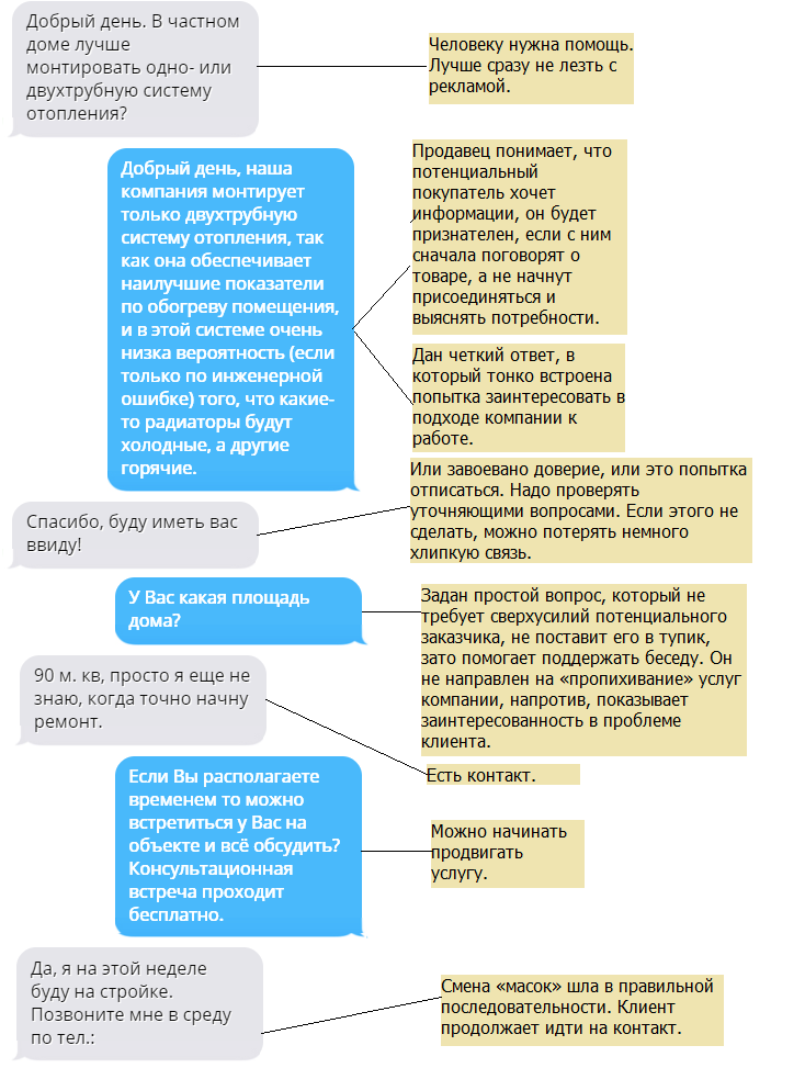 Пример ведения переговоров с учетом текущей ситуации
