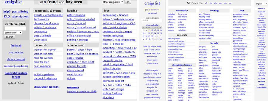 Craigslist.org. Слева – 2000 год, справа – 2017