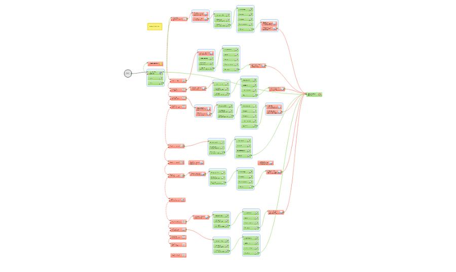 Логика работы генерации файла импорта в «Зеннопостере»