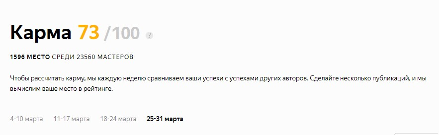 Карма автора в «Яндекс.Дзен»