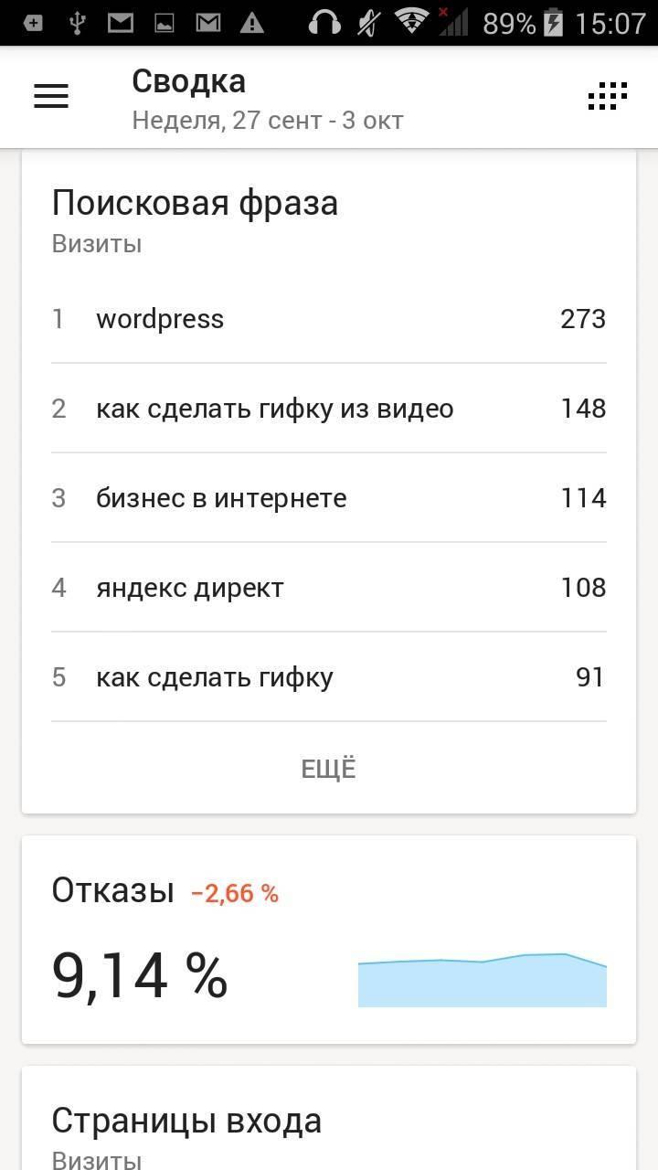 Фрагмент сводки в приложении «Яндекс.Метрика»