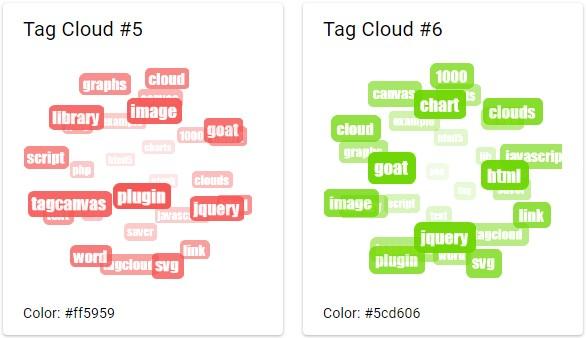 Примеры облаков, созданных в HTML5 Cumulus