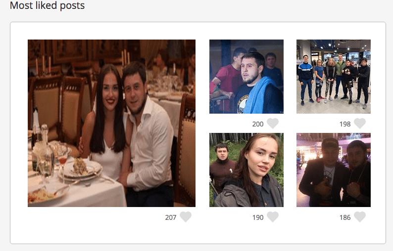 Самые популярные посты