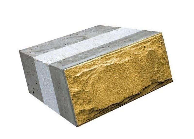 Например, этот блок могут искать как «теплоблок», «теплоэффективный блок», «теплостен», «трехслойный блок», «многослойный блок», «кремнегранитный блок», «полиблок». Убедитесь, что ваше ядро охватывает все возможные варианты