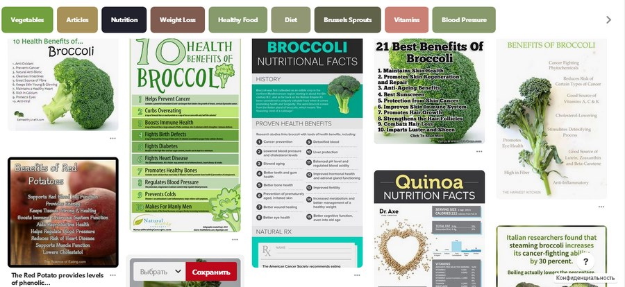 Как продвигать сайт о питании с помощью брокколи.