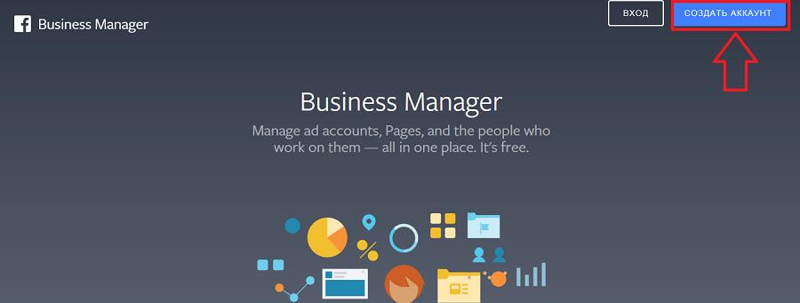 Главная страница «Бизнес-менеджера» Facebook