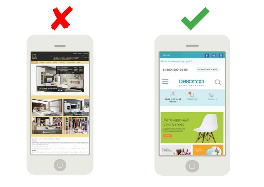 Масштабирование картинок в мобильной версии