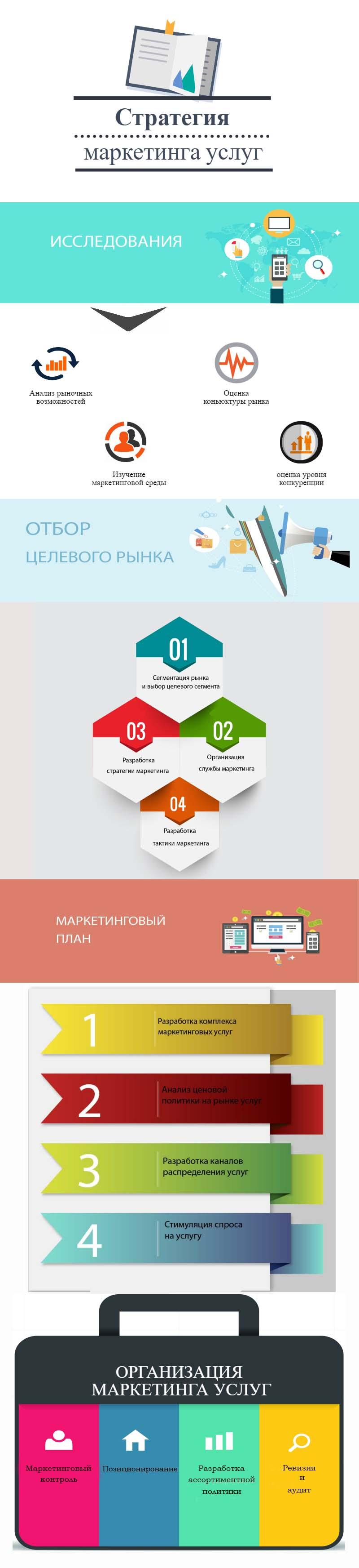 Помощью специализированного промышленного блога рекламировать услуги водопроводчика flash ролики, яндекс реклама, интернет продвижение, оптимизация p=42