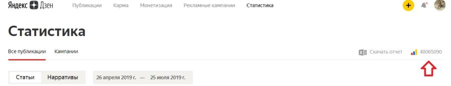Нажмите на лесенку, чтобы посмотреть отчеты «Яндекс.Метрики»