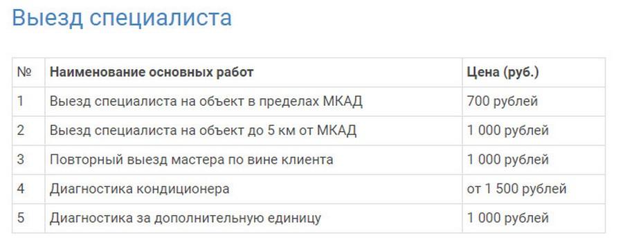 Расценки на услугу «Выезд специалиста»