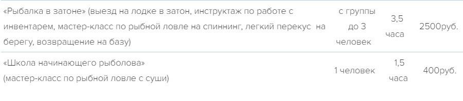Расценки на услугу «Рыбалка в Астрахани»