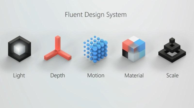 Fluent Design – стиль оформления графического интерфейса пользователя, разработанный компанией Microsoft. Впервые был представлен 11 мая 2017 года на конференции Microsoft Build, 2017