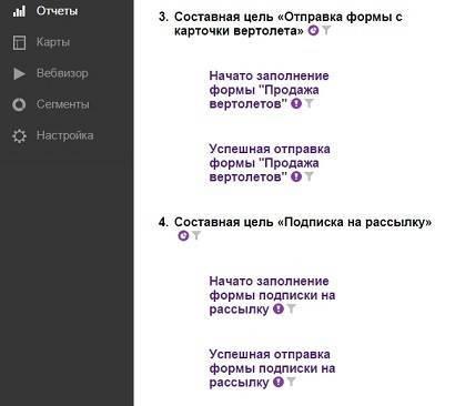 Составные цели в «Яндекс.Метрике»