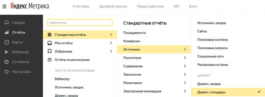 Этот отчет находится в «Яндекс.Метрике»