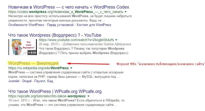 Название сайта идет за названием публикации