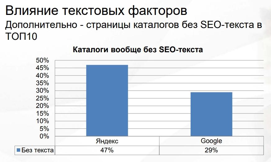 Данные из доклада Павла Никулина (Demis Group) на конференции Optimization 2017