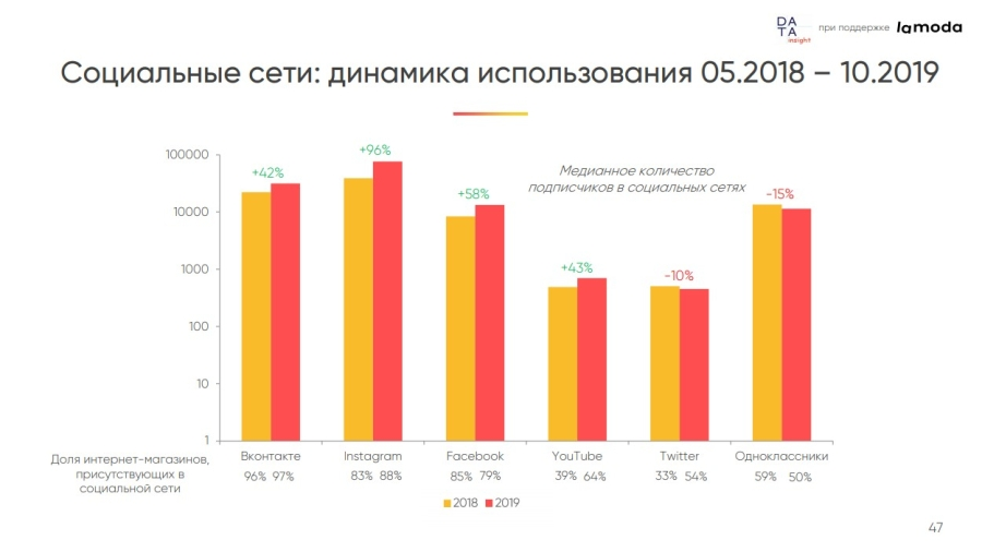 На кого работать российскому маркетологу в 2020-м