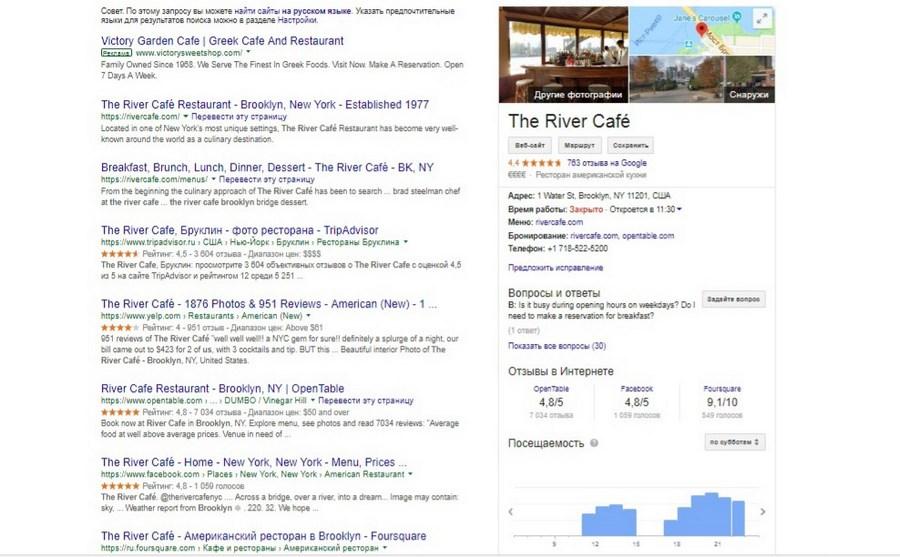 Как видите, добавлены часы работы, веб-сайт, посещаемость, виртуальный тур, правильно подобрана категория ресторана, вопросы клиентов и ответы на них