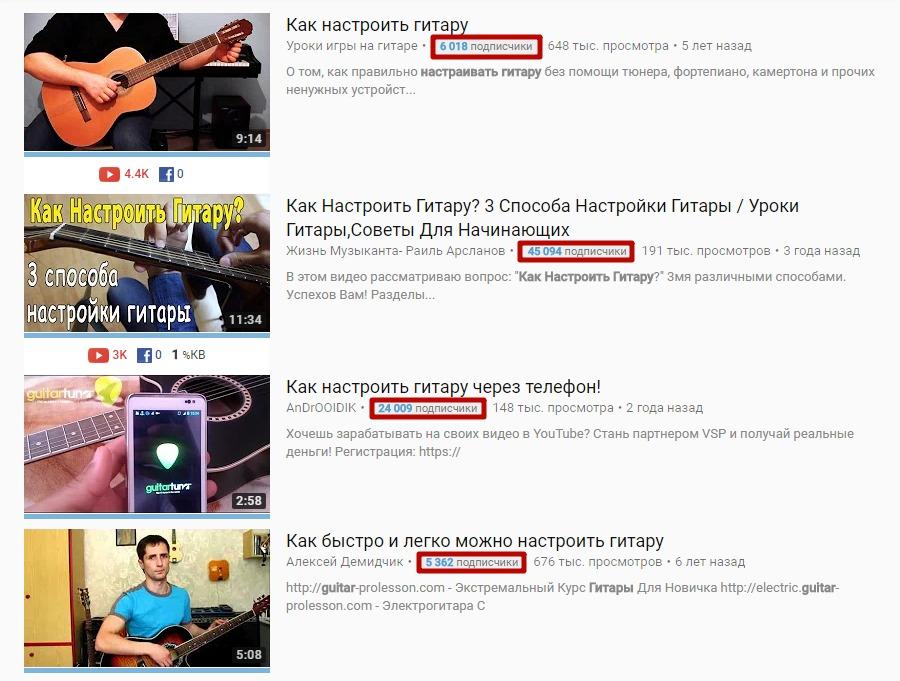 Миллионы подписчиков не нужны, чтобы попадать в топ YouTube