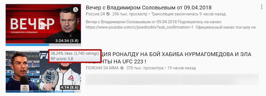 Аудитория YouTube дизлайкает Соловьева, однако видео с ним выходит в «Тренды» (кто-то скажет, что тут замешана рука Кремля)