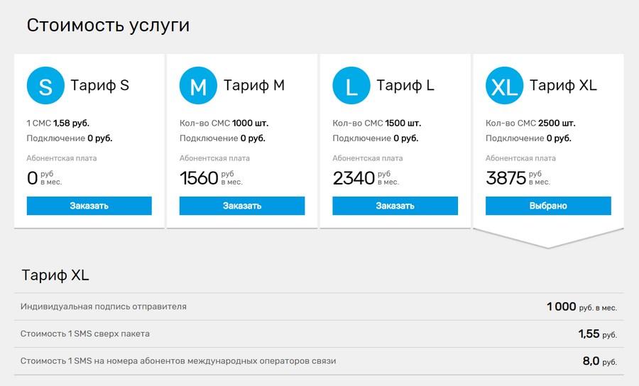 Тарифы на СМС-рассылку по своей клиентской базе