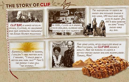 История Clif Bar