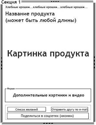 Верхняя левая часть страницы внутри активного окна