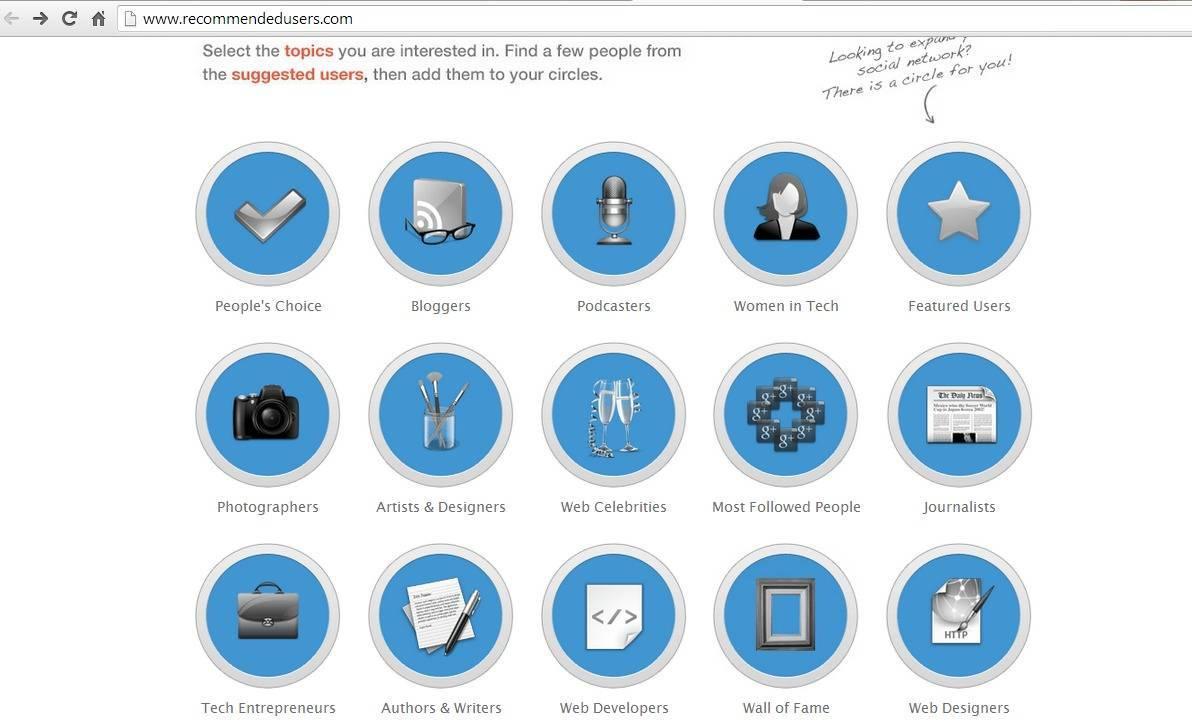 Главная страница сайта www.recommendedusers.com