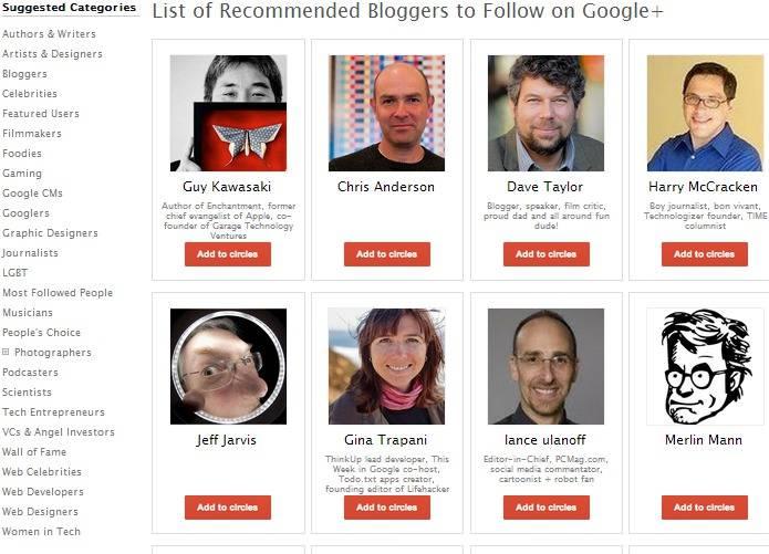 Список самых известных блогеров, зарегистрированных в Google+