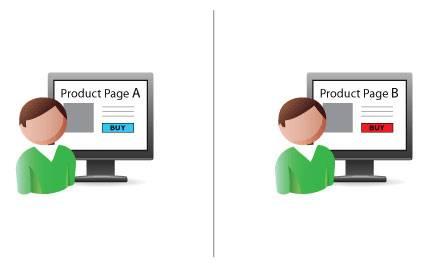 Изменение цвета кнопки увеличило конверсию. Теперь можно искать способы улучшить страницу B