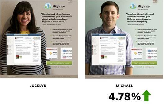 Фото мужчины повысило уровень конверсии на 4,78%