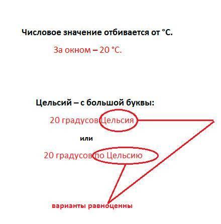 ставится ли пробел между числом и знаком процента