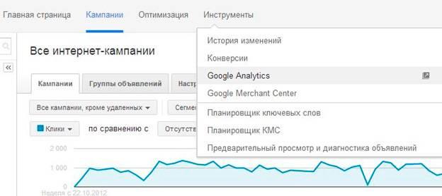 Свяжите аккаунты Analytics и AdWords
