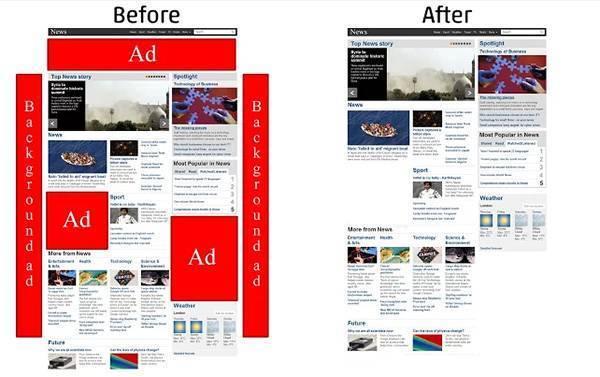 До и после установки Simple Adblock