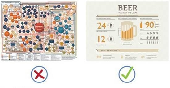 Свободное пространство обязательно должно присутствовать в инфографике