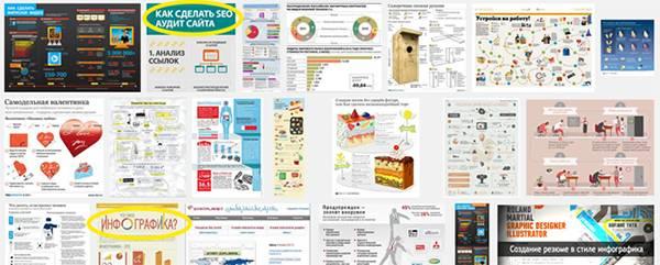На странице поиска Google по запросу «инфографика» в глаза бросаются только два заголовка