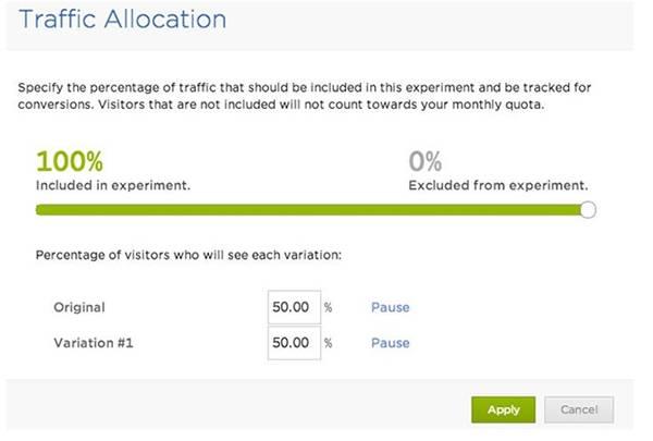 Распределение трафика между контрольной и тестовой страницей